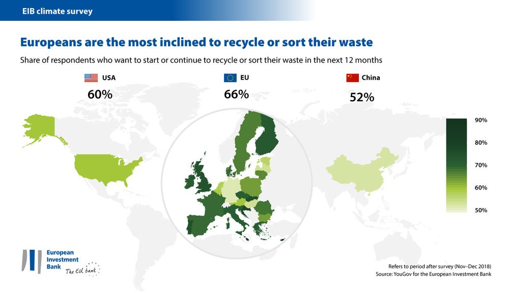 I buoni propositi degli italiani in ambito climatico per il 2019: riciclare, acquistare prodotti locali e produrre meno rifiuti